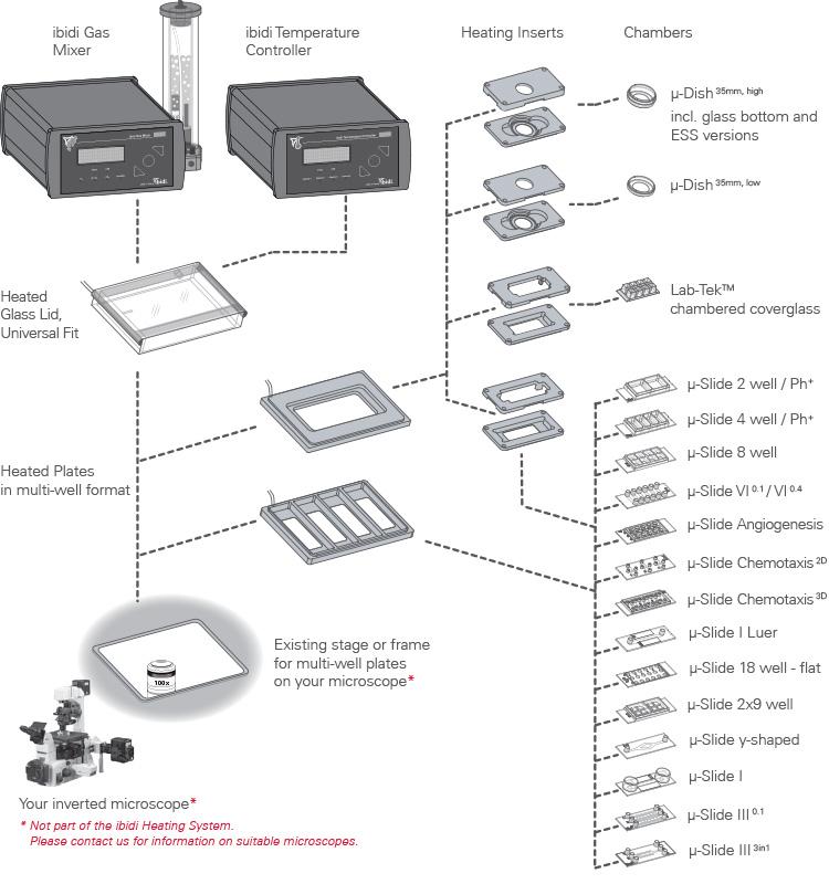 I_109XX_Heating_Universal_Overview.jpg